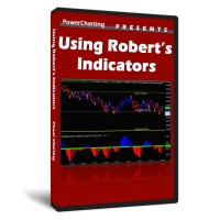 Rob Hoffman Robert Indicators